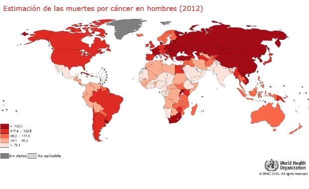 estimación de la muerte por cáncer en hombres