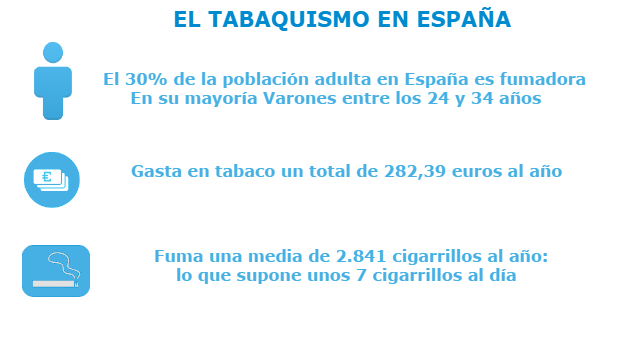 tabaquismo-en-espana